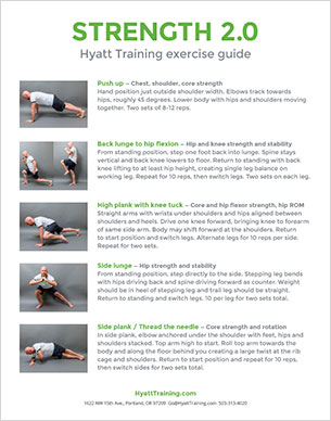 Hyatt Training exercise guide strength 2.0